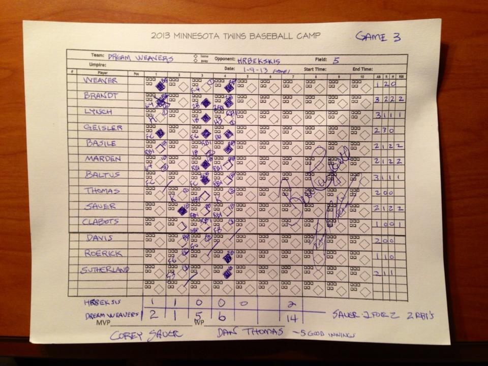 I was named MVP at tonight's MVP ceremony during dinner for my 2-2; 1 BB; 1 Run; 2 RBI performance in Game 3 we played on Wednesday morning. Below is my award, the scoresheet from the game signed by my coaches, Bill Campbell and Tony Oliva. :D photo credit: Corey Sauer